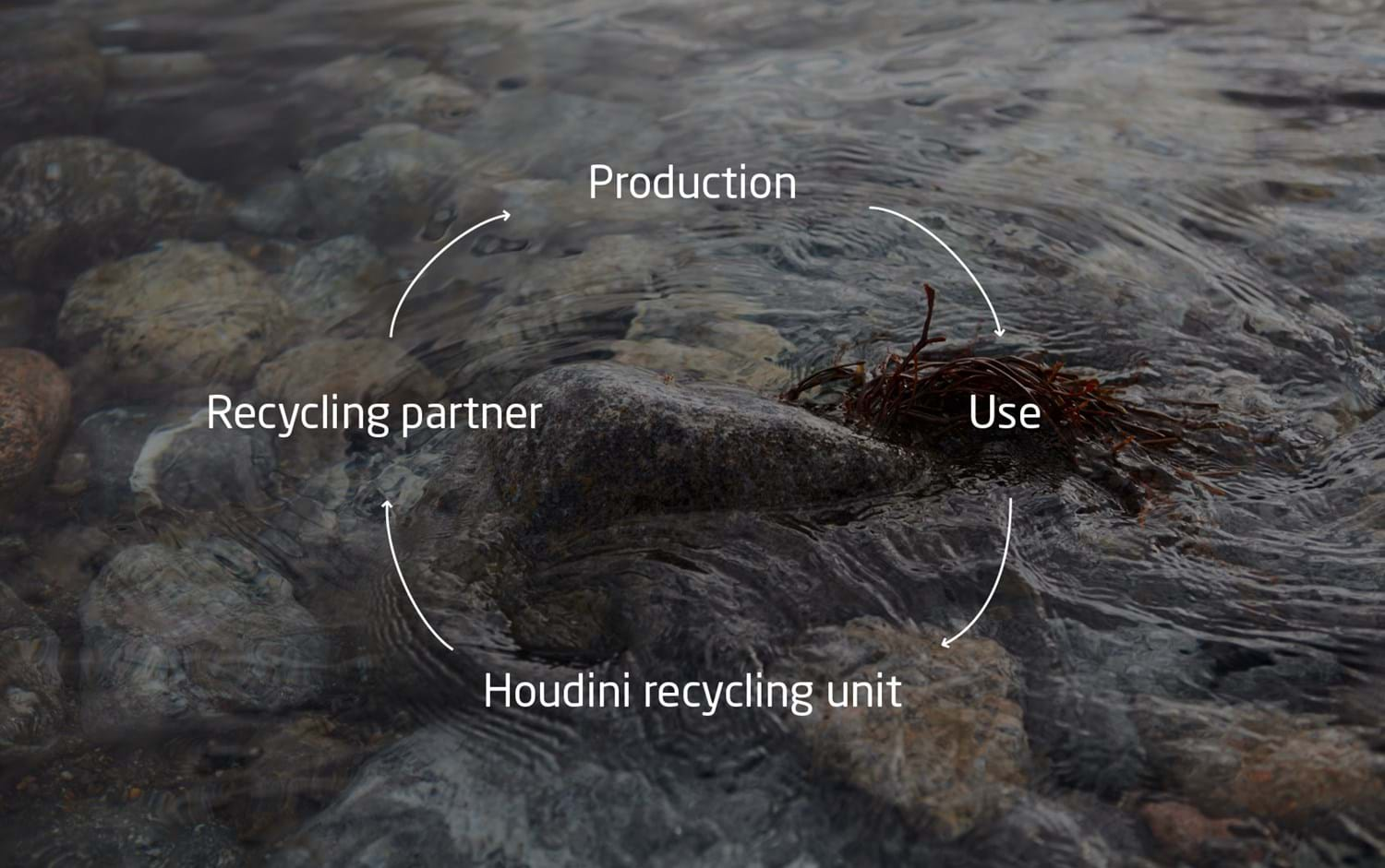 Recycling_system_image.jpg